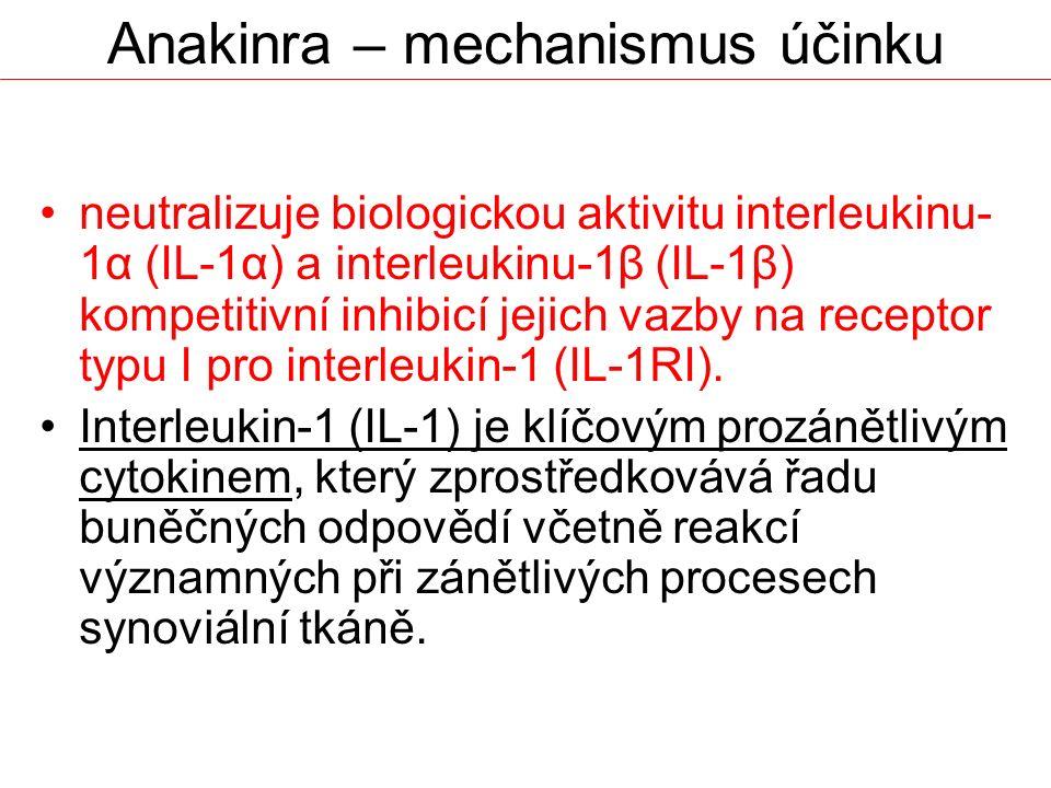 Anakinra – mechanismus účinku