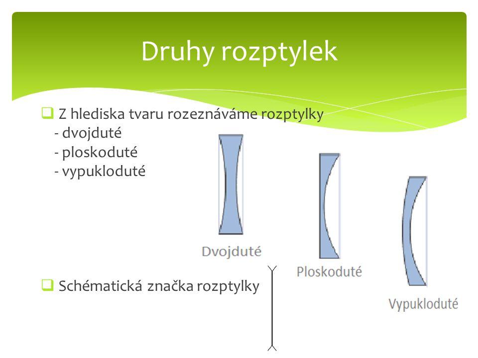 Druhy rozptylek Z hlediska tvaru rozeznáváme rozptylky - dvojduté