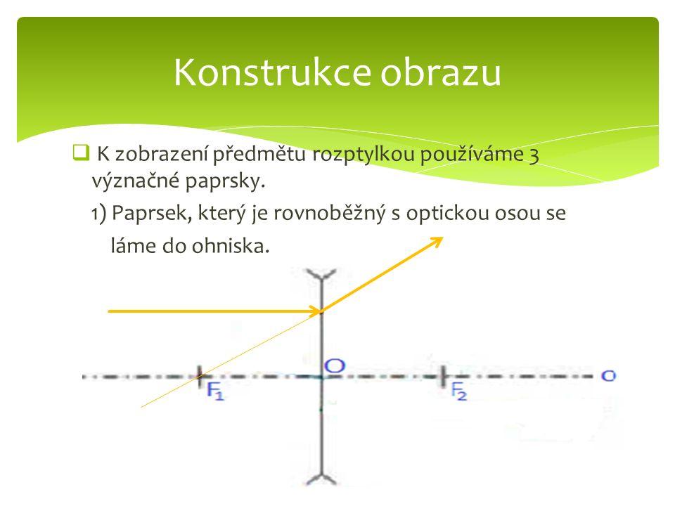 Konstrukce obrazu K zobrazení předmětu rozptylkou používáme 3 význačné paprsky. 1) Paprsek, který je rovnoběžný s optickou osou se.