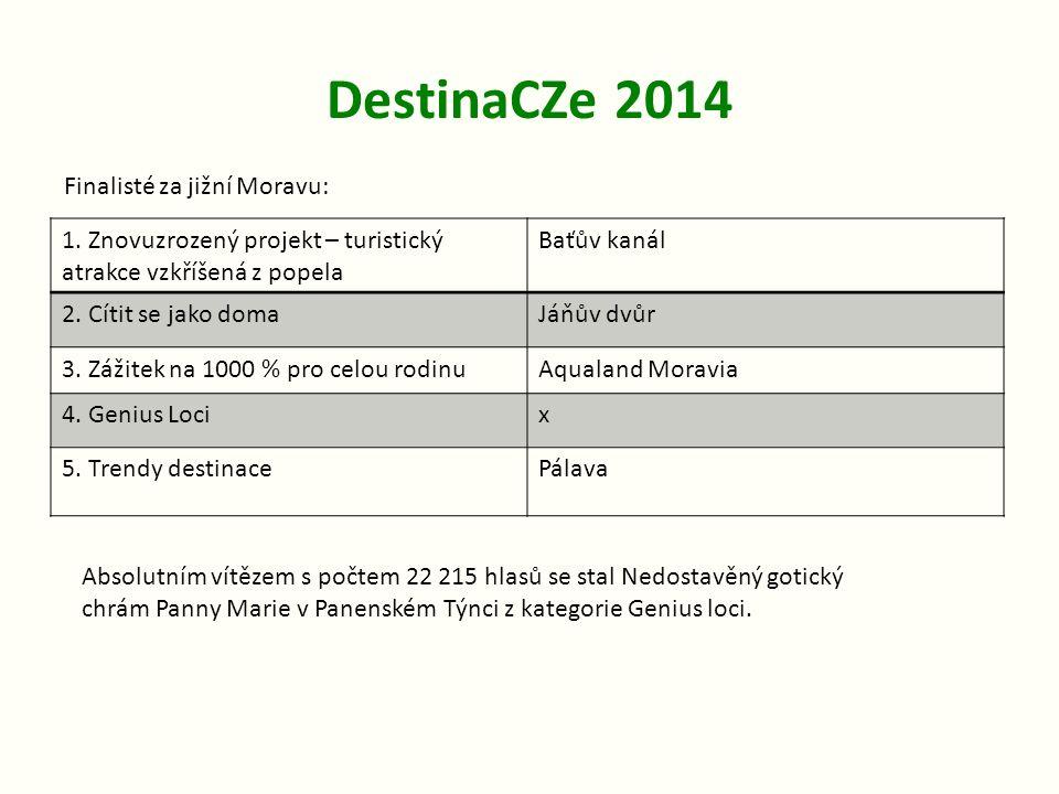 DestinaCZe 2014 Finalisté za jižní Moravu: