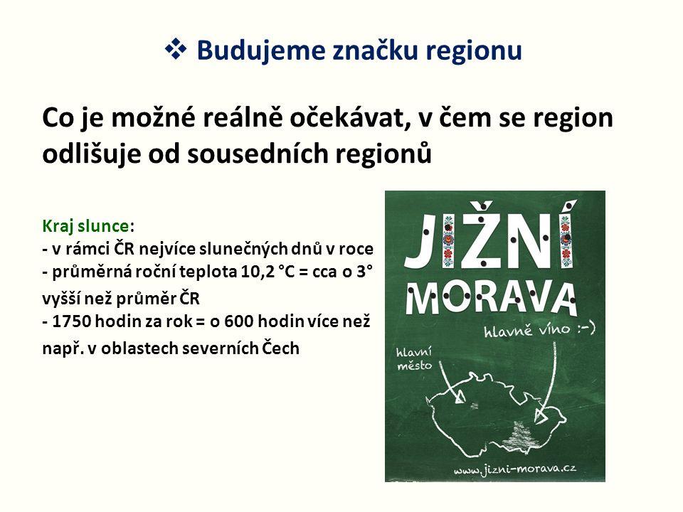 Budujeme značku regionu