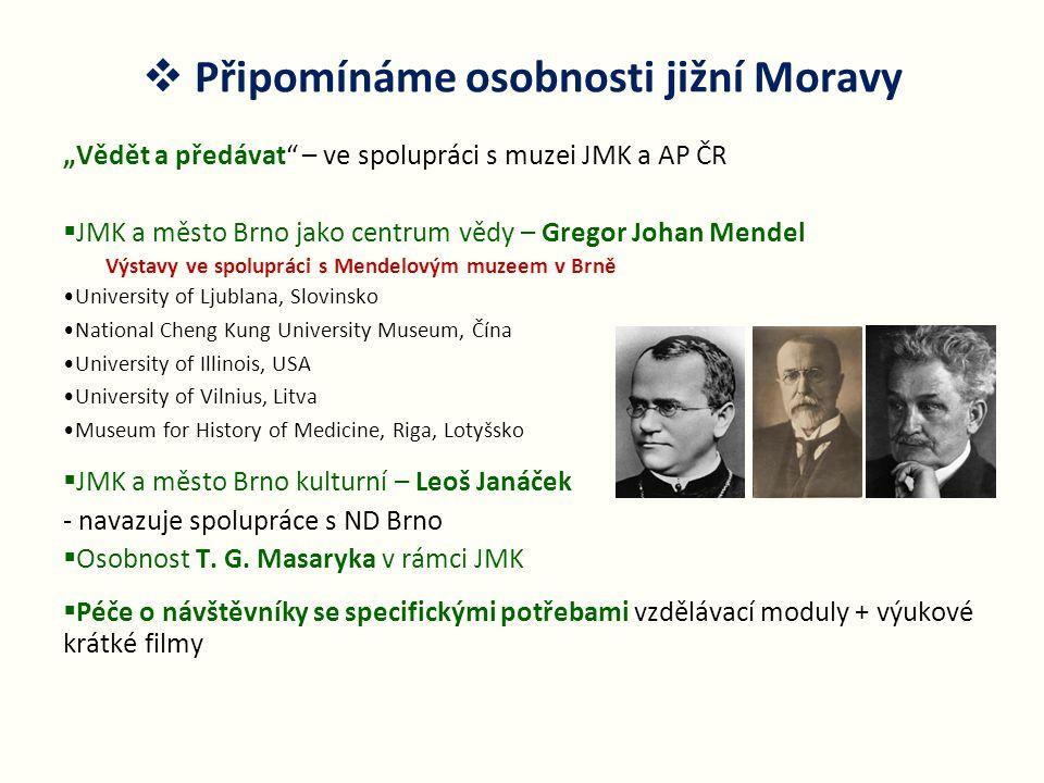 Připomínáme osobnosti jižní Moravy