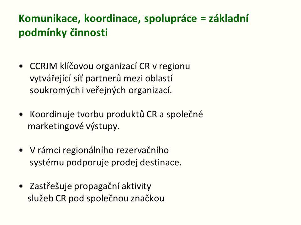 Komunikace, koordinace, spolupráce = základní podmínky činnosti