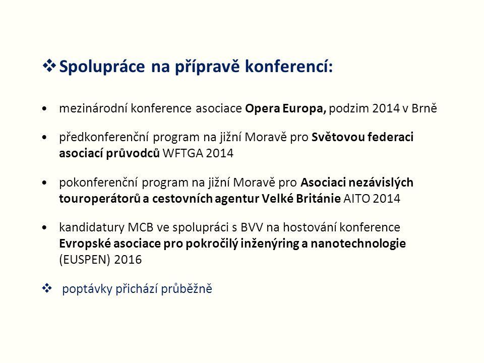 Spolupráce na přípravě konferencí: