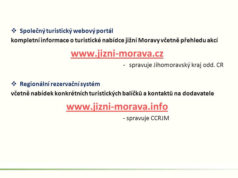 www.jizni-morava.cz www.jizni-morava.info