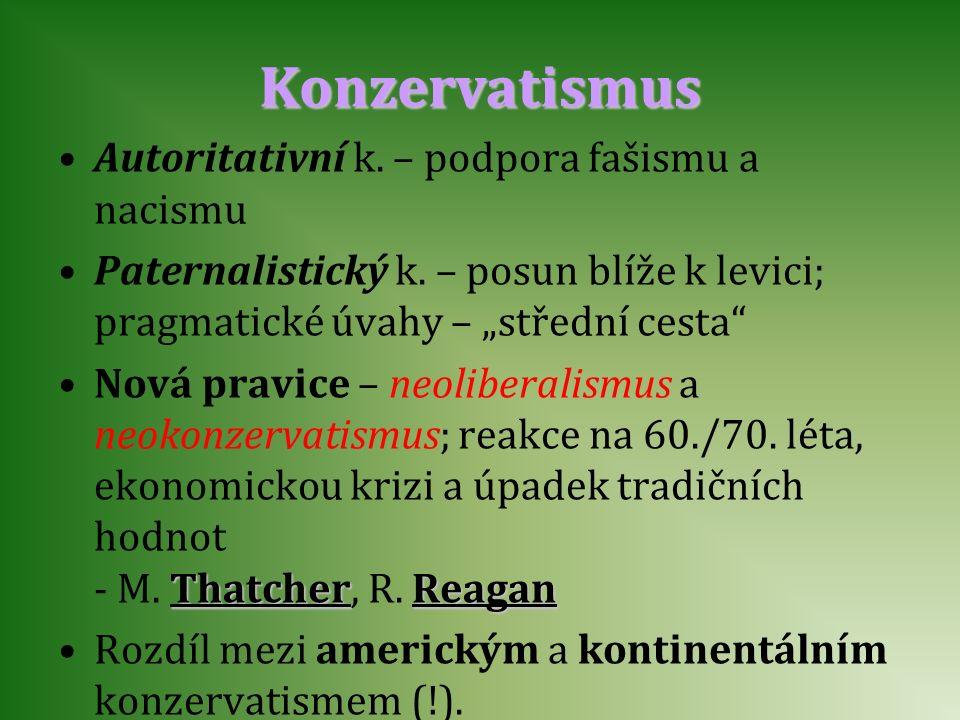 Konzervatismus Autoritativní k. – podpora fašismu a nacismu