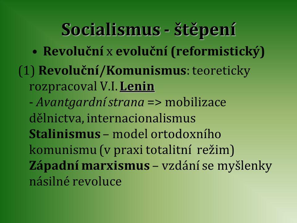 Revoluční x evoluční (reformistický)