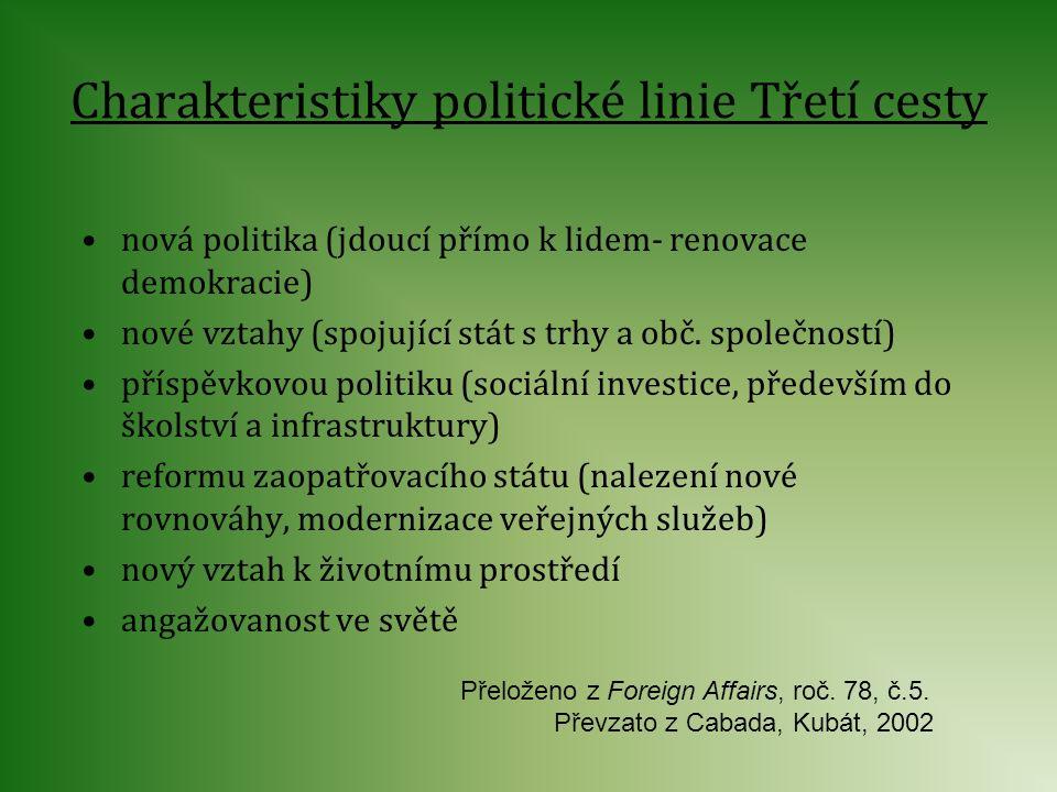 Charakteristiky politické linie Třetí cesty
