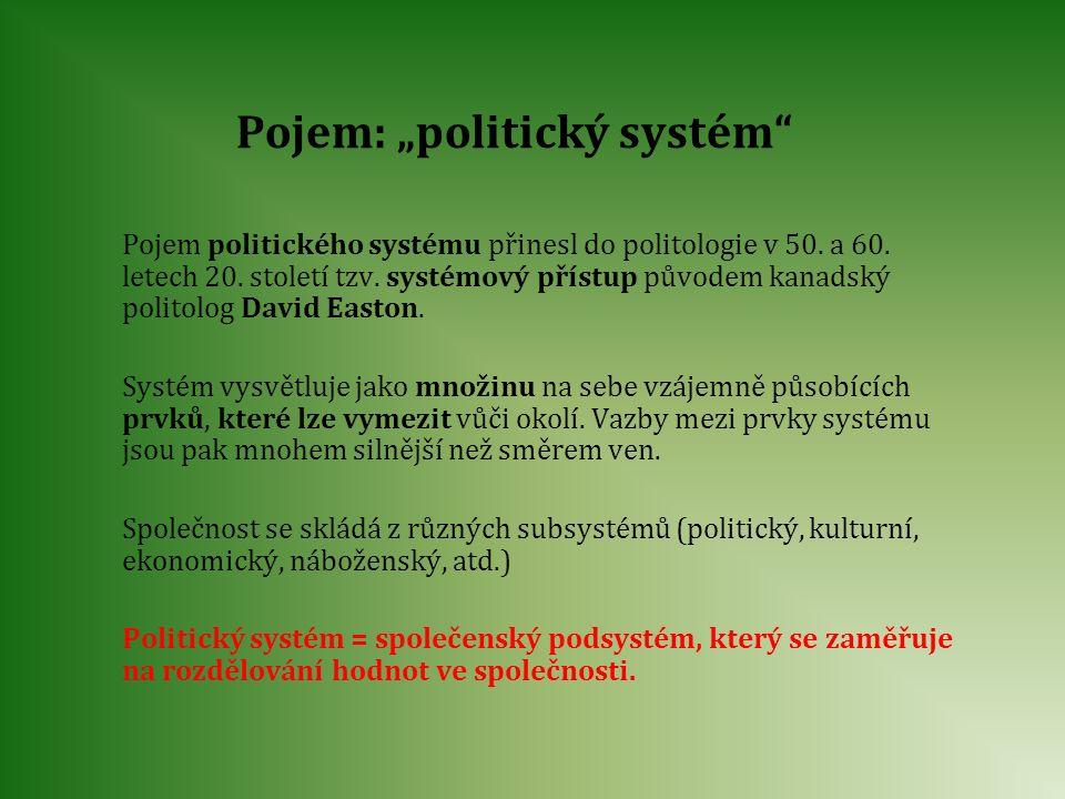 """Pojem: """"politický systém"""