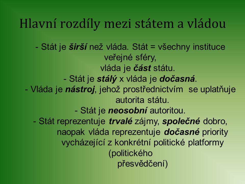 Hlavní rozdíly mezi státem a vládou
