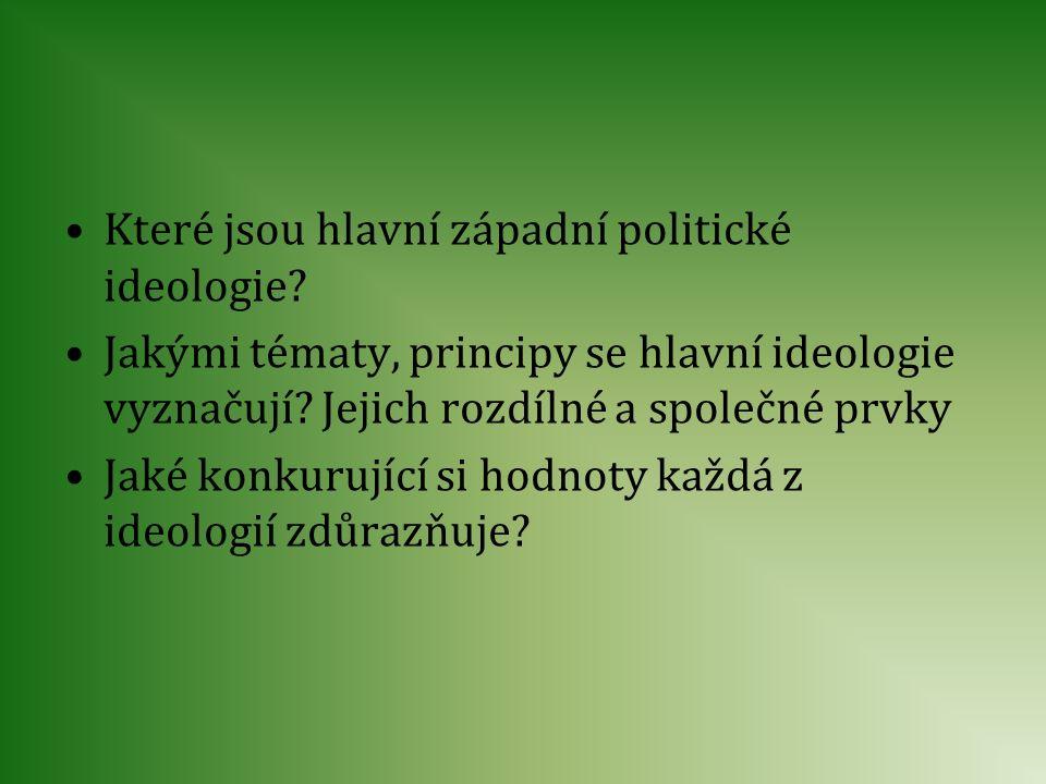 Které jsou hlavní západní politické ideologie