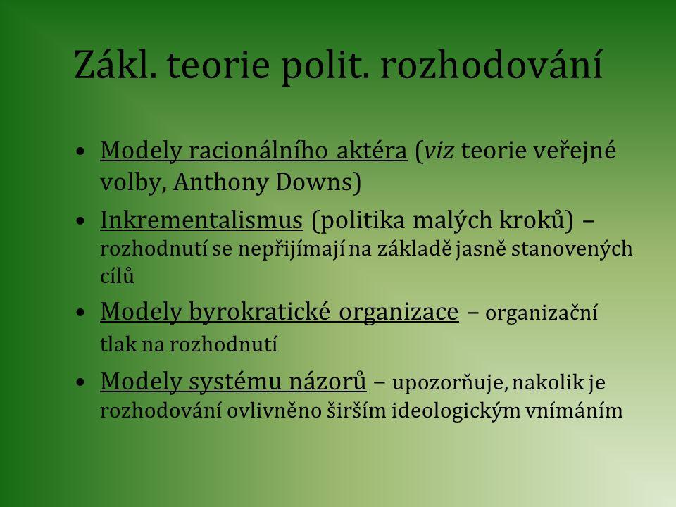 Zákl. teorie polit. rozhodování