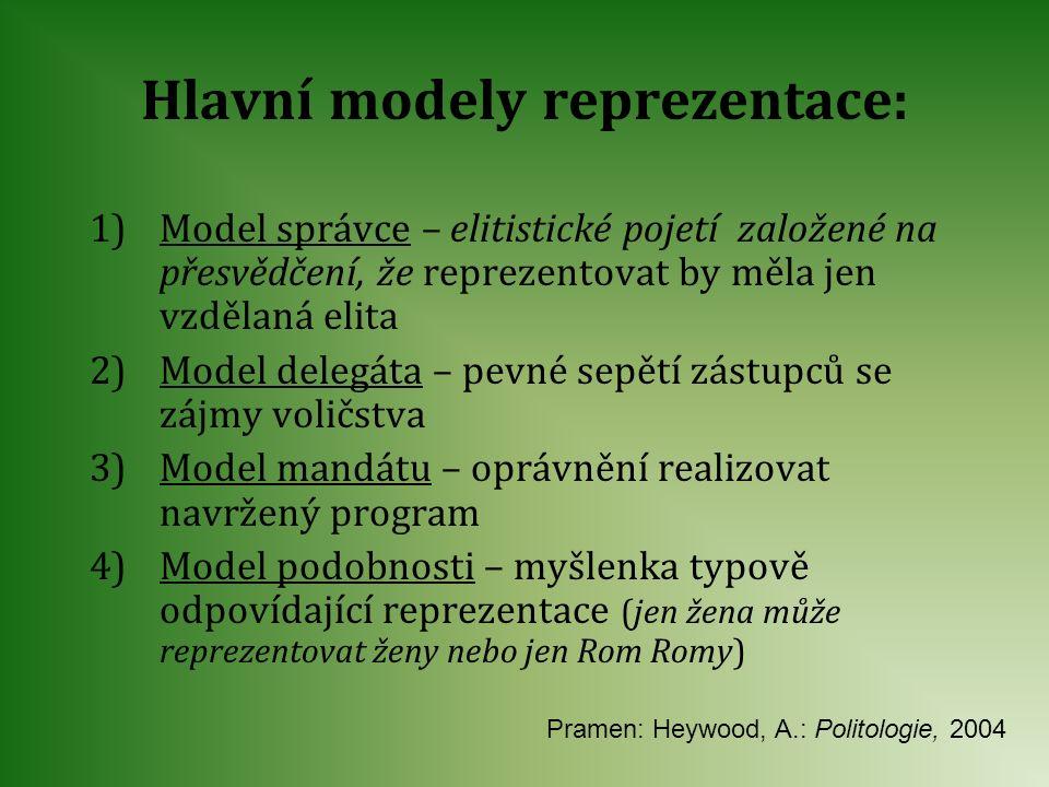 Hlavní modely reprezentace: