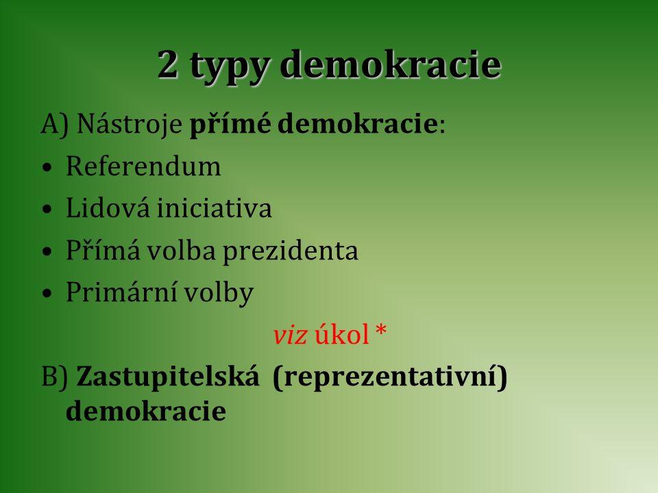 2 typy demokracie A) Nástroje přímé demokracie: Referendum
