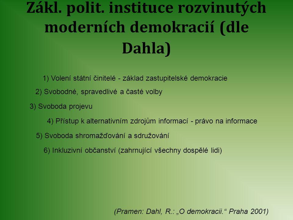 Zákl. polit. instituce rozvinutých moderních demokracií (dle Dahla)