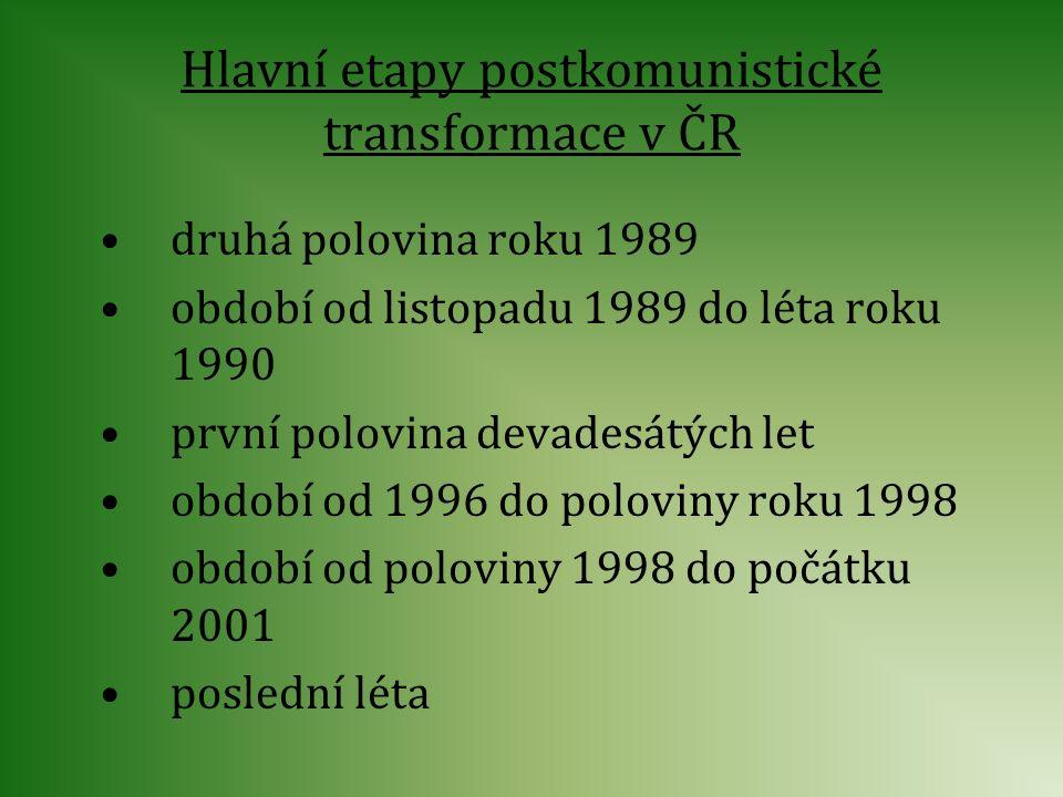 Hlavní etapy postkomunistické transformace v ČR