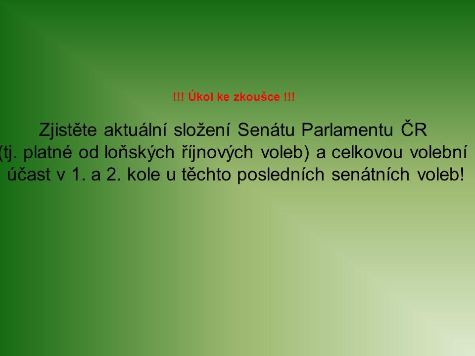 Zjistěte aktuální složení Senátu Parlamentu ČR