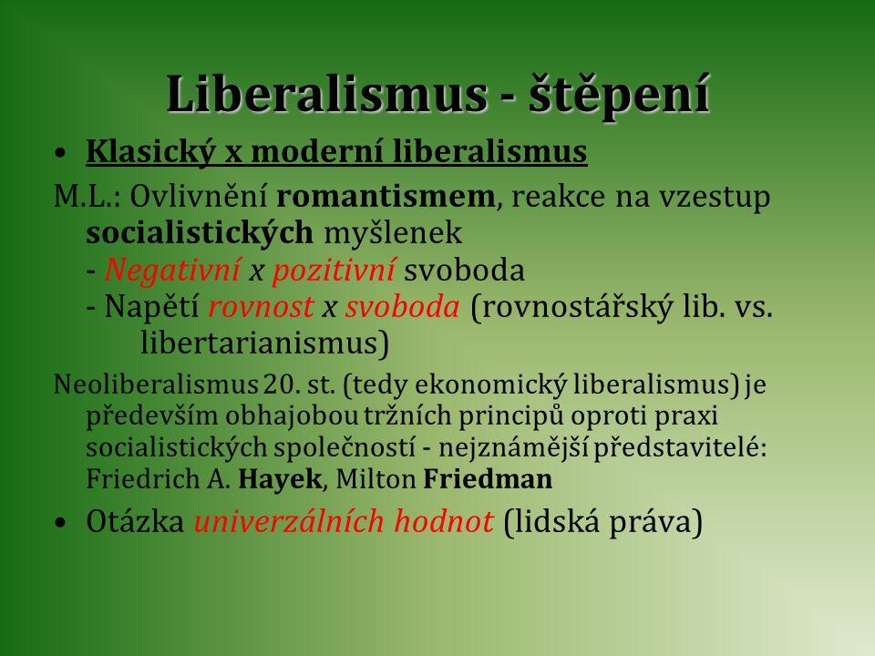 Liberalismus - štěpení