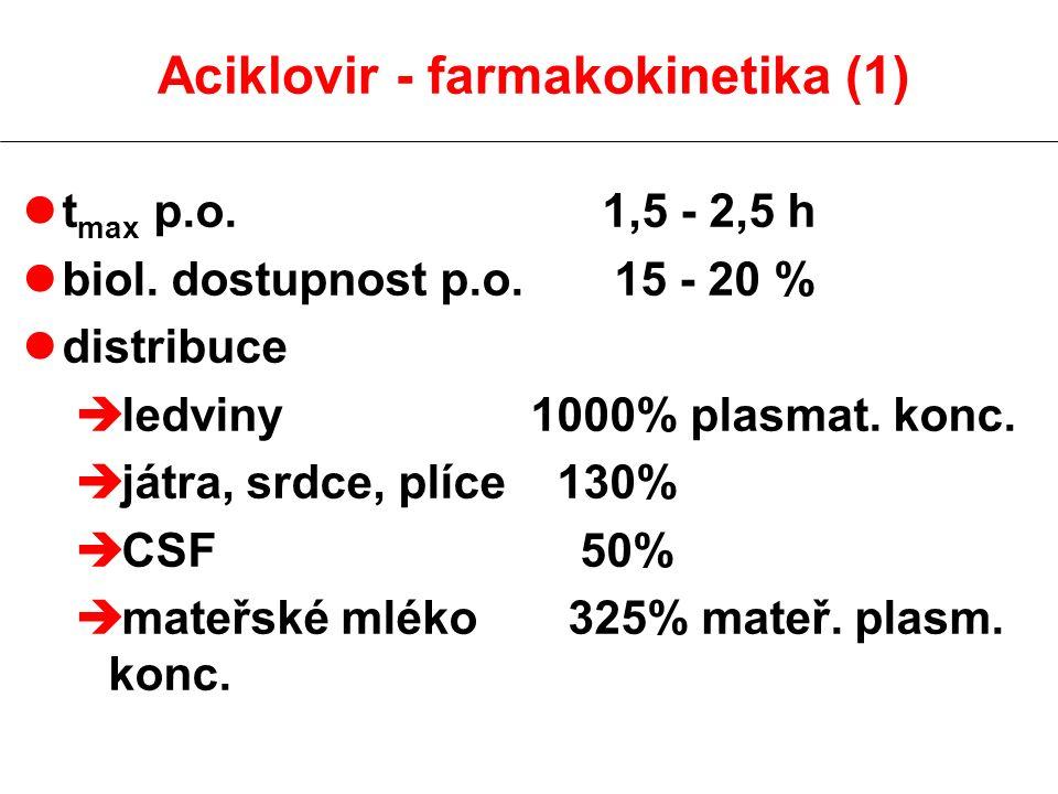 Aciklovir - farmakokinetika (1)