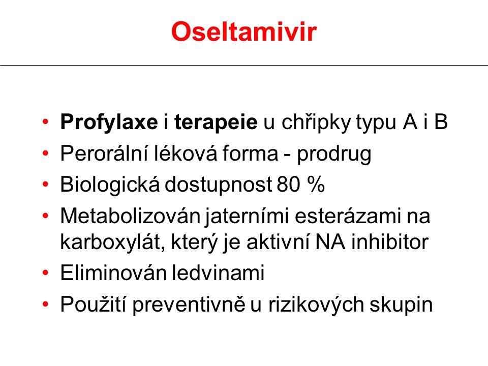 Oseltamivir Profylaxe i terapeie u chřipky typu A i B