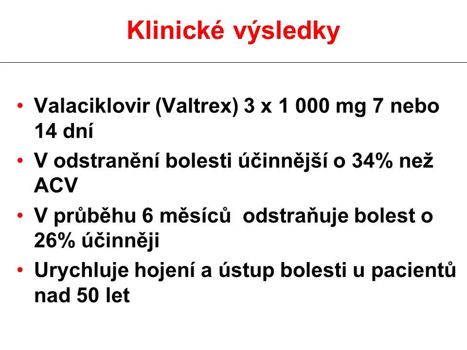 Klinické výsledky Valaciklovir (Valtrex) 3 x 1 000 mg 7 nebo 14 dní