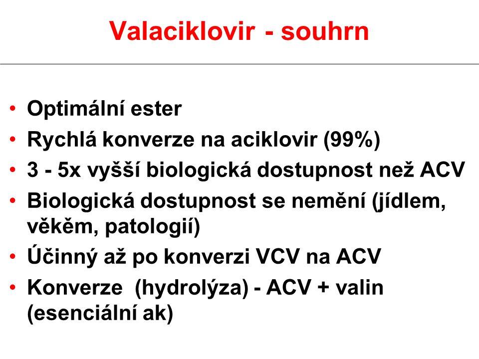 Valaciklovir - souhrn Optimální ester
