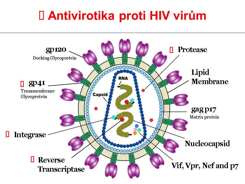 Ů Antivirotika proti HIV virům