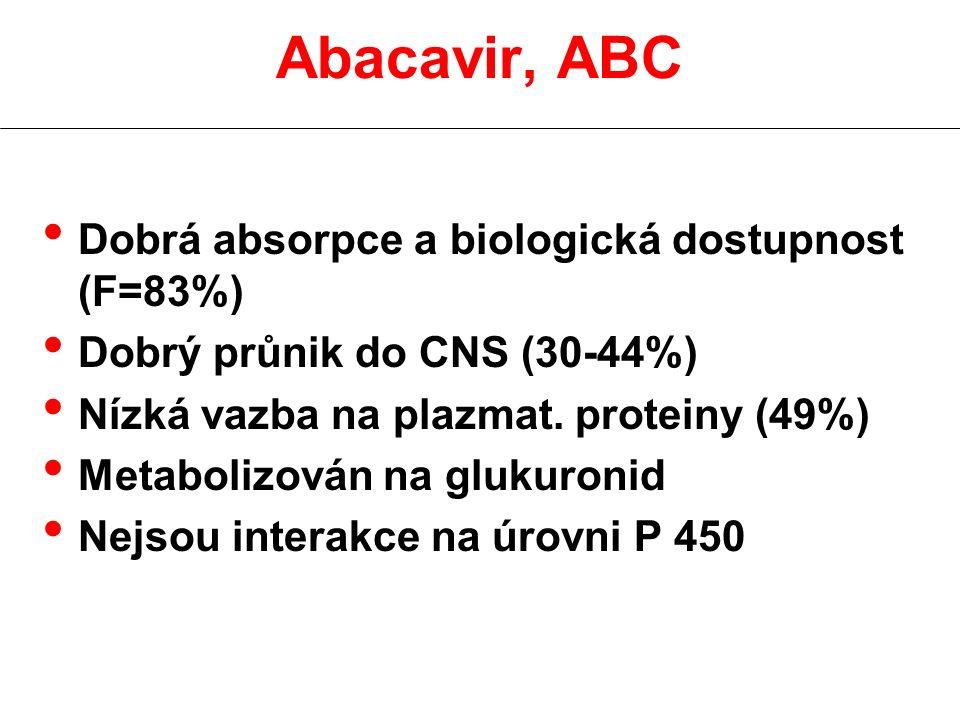 Abacavir, ABC Dobrá absorpce a biologická dostupnost (F=83%)