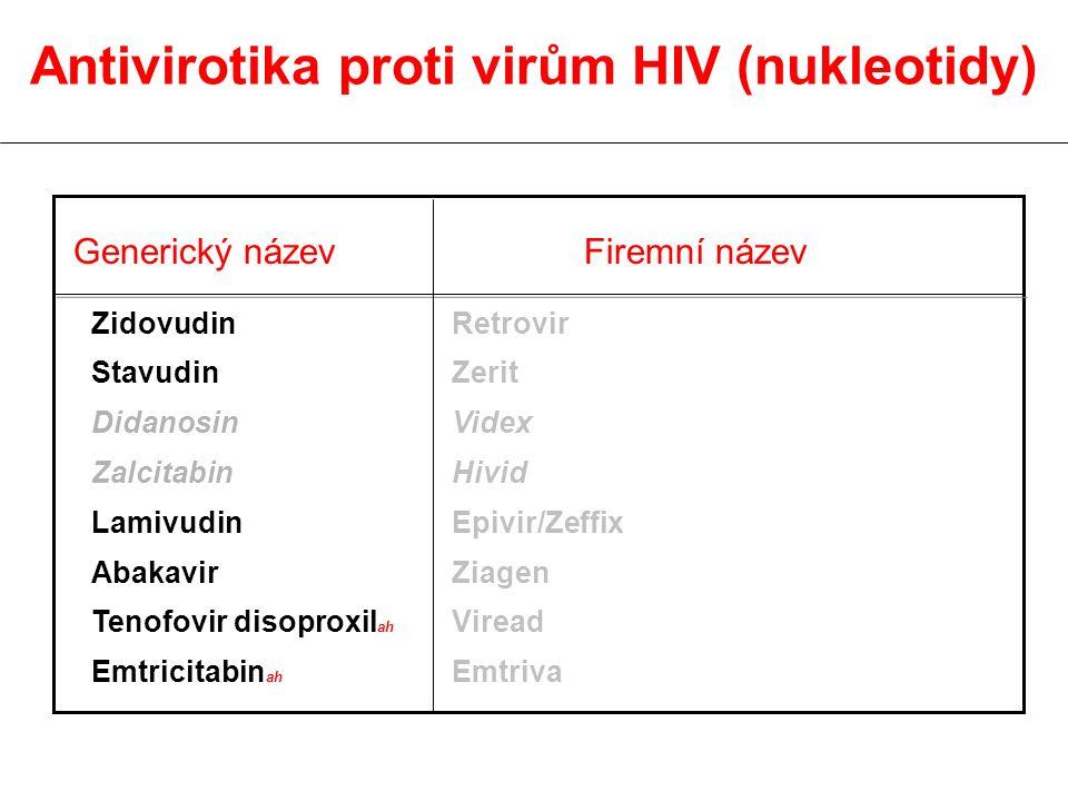 Antivirotika proti virům HIV (nukleotidy)
