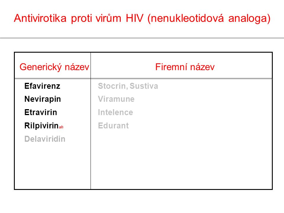 Antivirotika proti virům HIV (nenukleotidová analoga)