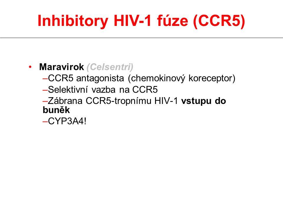 Inhibitory HIV-1 fúze (CCR5)