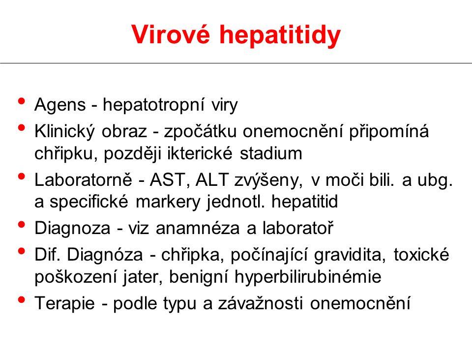 Virové hepatitidy Agens - hepatotropní viry