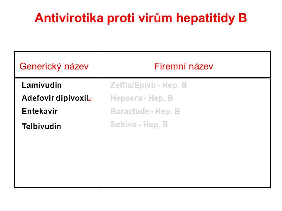 Antivirotika proti virům hepatitidy B