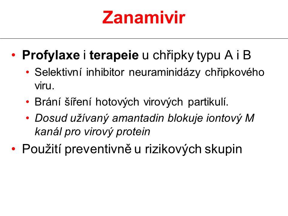 Zanamivir Profylaxe i terapeie u chřipky typu A i B