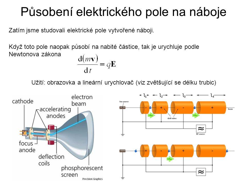 Působení elektrického pole na náboje