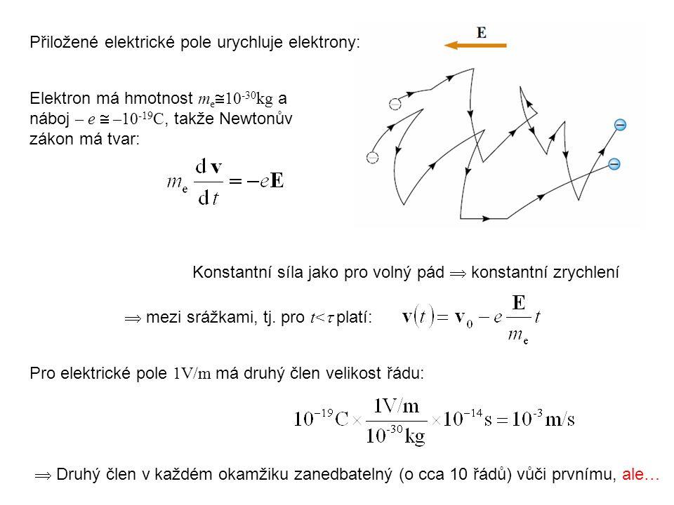 Přiložené elektrické pole urychluje elektrony: