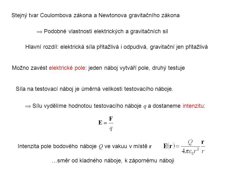 Stejný tvar Coulombova zákona a Newtonova gravitačního zákona