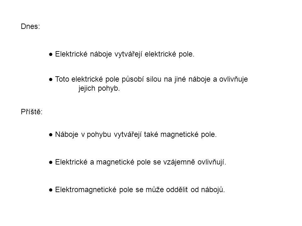 Dnes: ● Elektrické náboje vytvářejí elektrické pole. ● Toto elektrické pole působí silou na jiné náboje a ovlivňuje jejich pohyb.