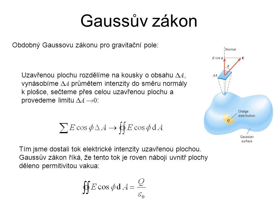 Gaussův zákon Obdobný Gaussovu zákonu pro gravitační pole: