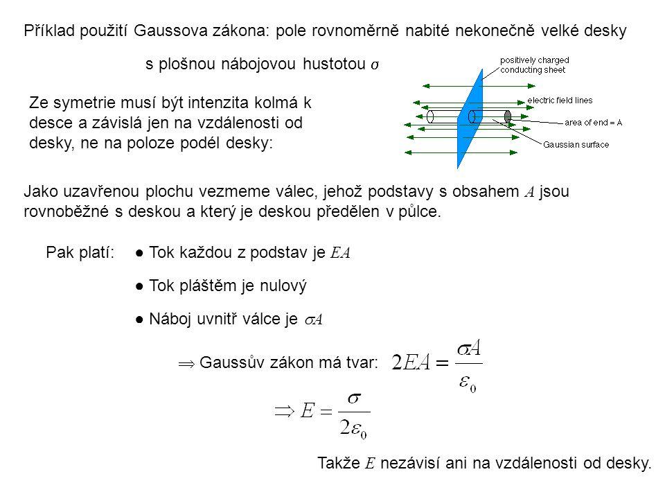 Příklad použití Gaussova zákona: pole rovnoměrně nabité nekonečně velké desky