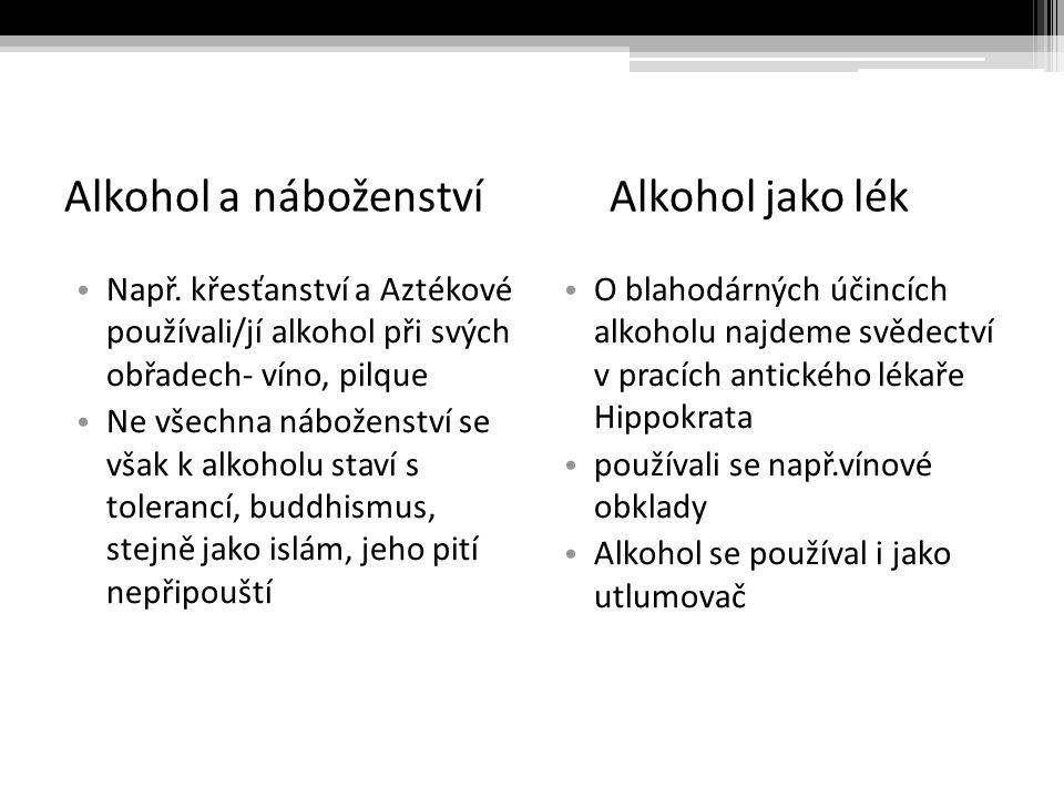 Alkohol a náboženství Alkohol jako lék