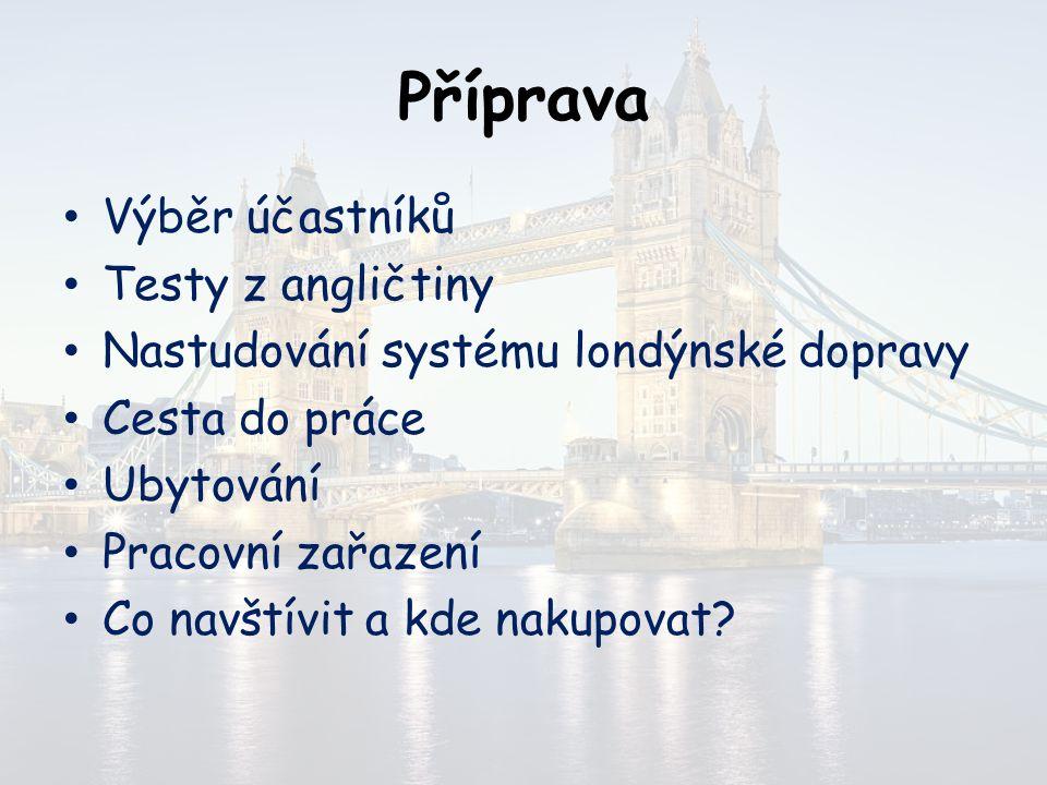 Příprava Výběr účastníků Testy z angličtiny