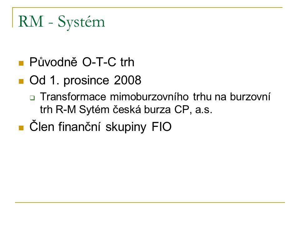 RM - Systém Původně O-T-C trh Od 1. prosince 2008