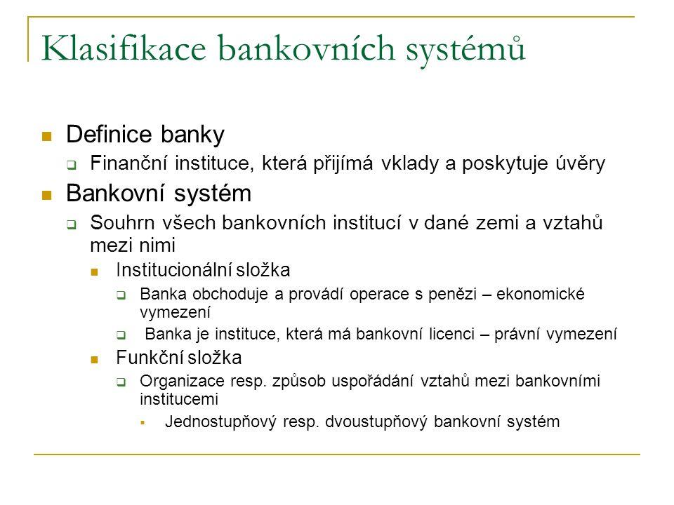 Klasifikace bankovních systémů