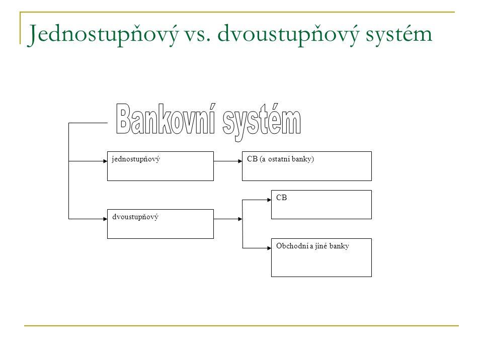 Jednostupňový vs. dvoustupňový systém