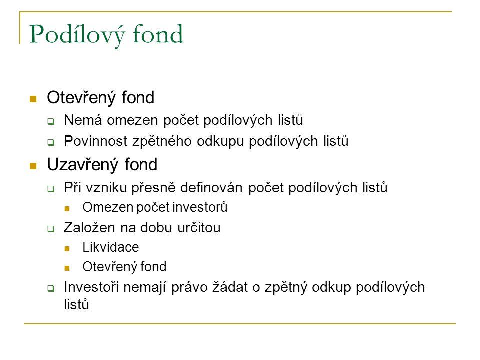 Podílový fond Otevřený fond Uzavřený fond