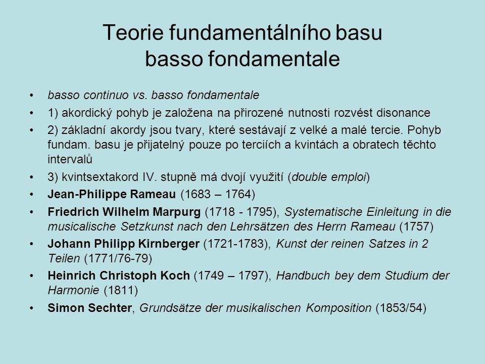 Teorie fundamentálního basu basso fondamentale