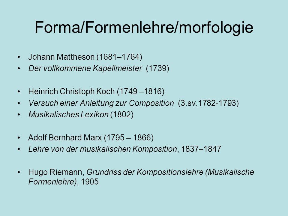 Forma/Formenlehre/morfologie
