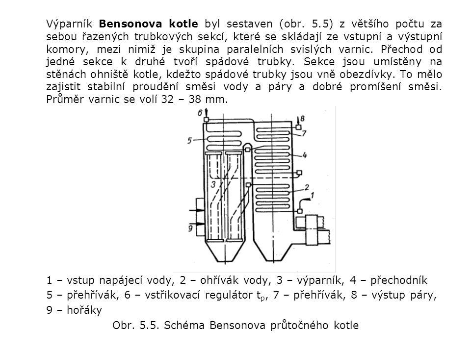 Obr. 5.5. Schéma Bensonova průtočného kotle