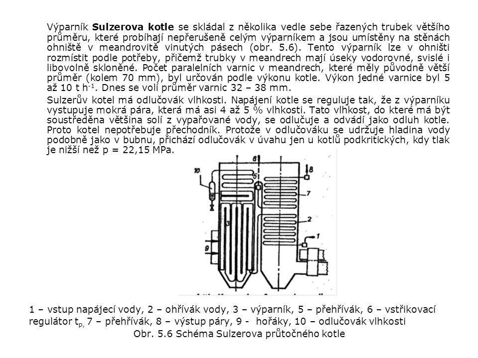 Obr. 5.6 Schéma Sulzerova průtočného kotle